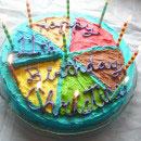 Trivial Pursuit Birthday Cakes