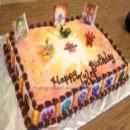 Bakugan Birthday Cakes
