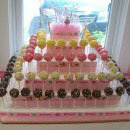 Lollipop Birthday Cakes