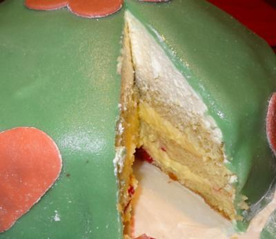 Anatomy of Swedish Princess Birthday Cake